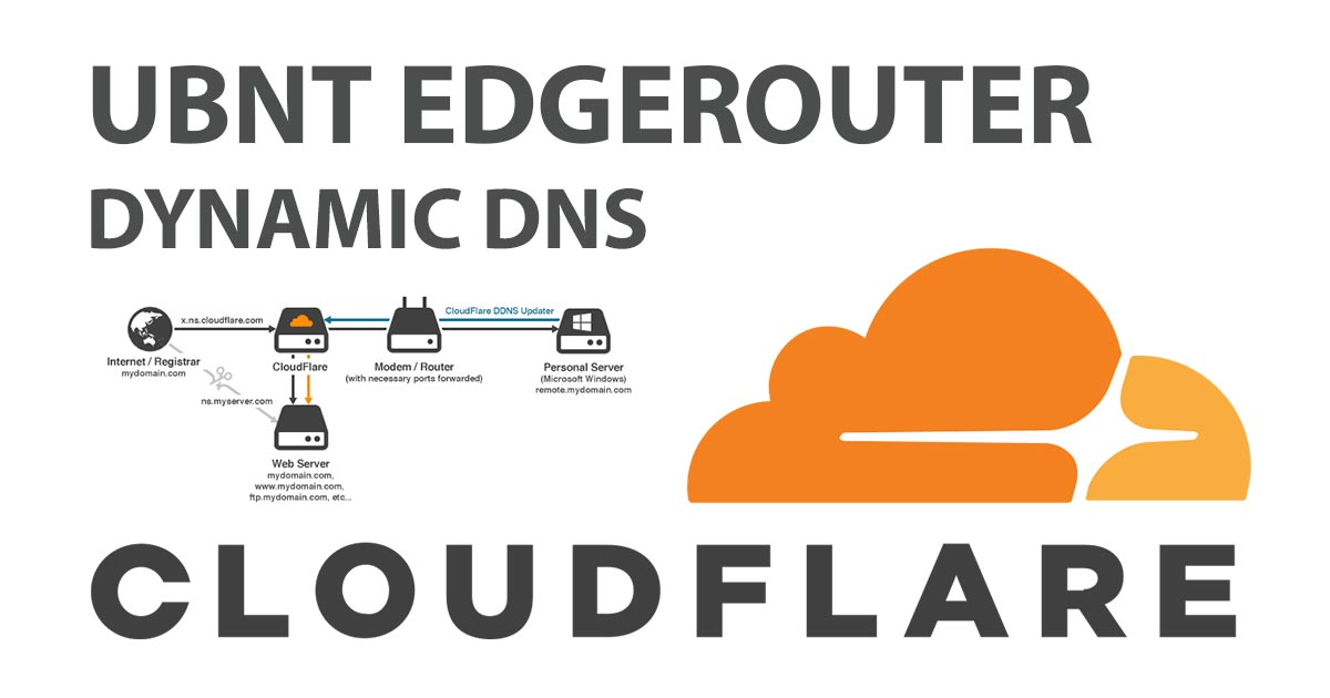 Using Cloudflare Free Edition As Dynamic DNS On Ubiquiti